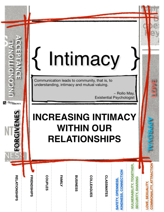 Intimacy Feb 2013